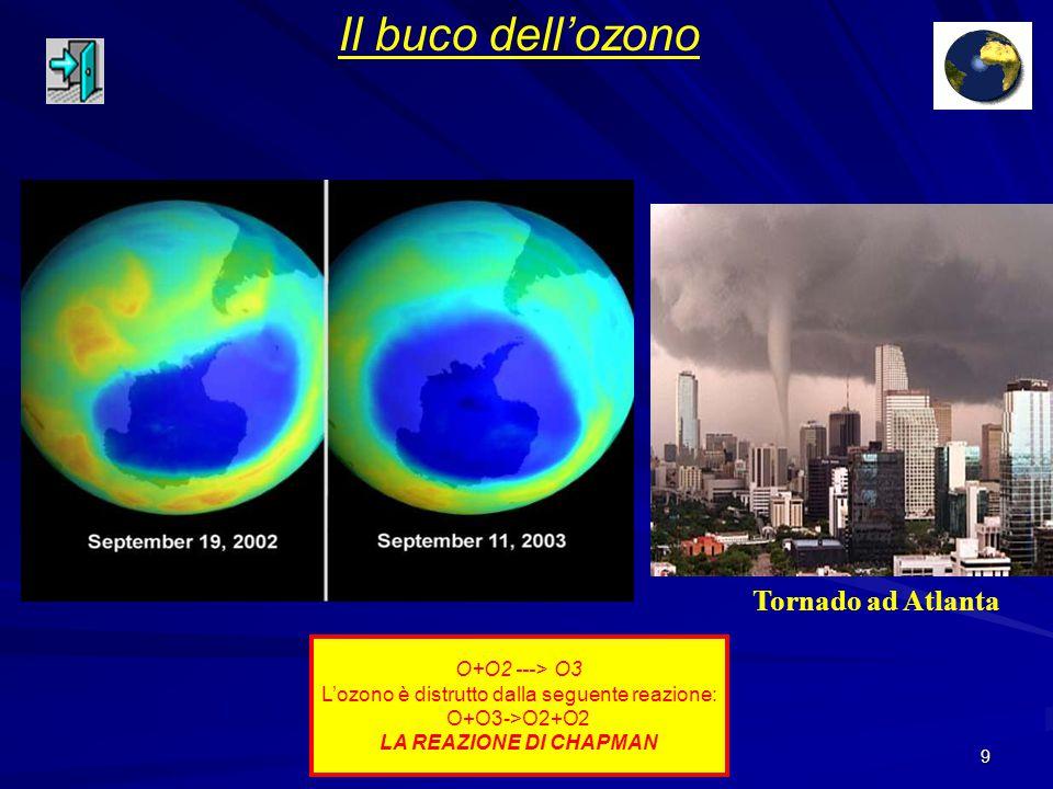 8 Goddard Space Flight Center della Nasa in penombra l'America del Sud Nella stratosfera ha avuto origine il buco dello ozono e il riscaldamento della terra.
