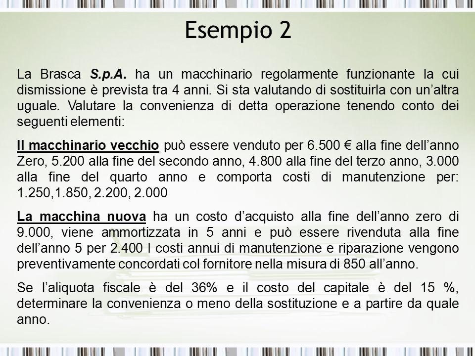 Esempio 2 La Brasca S.p.A.