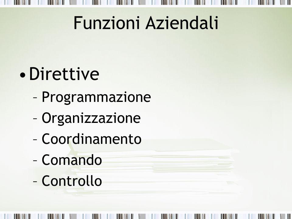 Funzioni Aziendali Direttive –Programmazione –Organizzazione –Coordinamento –Comando –Controllo