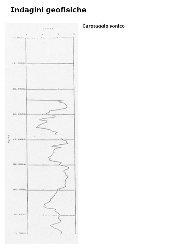 Carotaggio sonico Indagini geofisiche