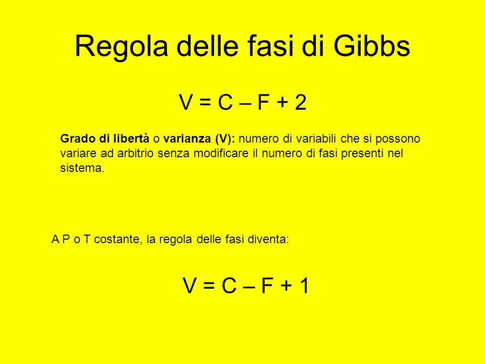 Regola delle fasi di Gibbs V = C – F + 2 Grado di libertà o varianza (V): numero di variabili che si possono variare ad arbitrio senza modificare il n