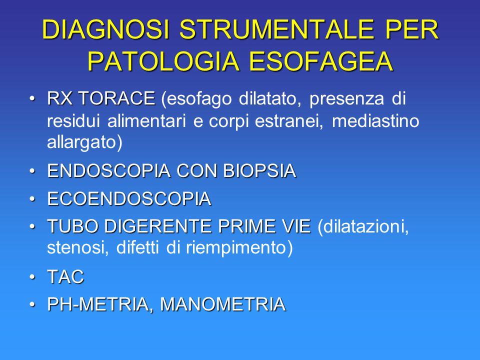 DIAGNOSI STRUMENTALE PER PATOLOGIA ESOFAGEA RX TORACERX TORACE (esofago dilatato, presenza di residui alimentari e corpi estranei, mediastino allargato) ENDOSCOPIA CON BIOPSIAENDOSCOPIA CON BIOPSIA ECOENDOSCOPIAECOENDOSCOPIA TUBO DIGERENTE PRIME VIETUBO DIGERENTE PRIME VIE (dilatazioni, stenosi, difetti di riempimento) TACTAC PH-METRIA, MANOMETRIAPH-METRIA, MANOMETRIA