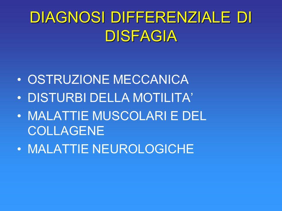 OSTRUZIONE MECCANICA STENOSI FIBROSE (ingestione di caustici, farmacologiche, post- radioterapia, anello di schatzki) MEMBRANE DIVERTICOLI BOLO ALIMENTARE CORPO ESTRANEO PATOLOGIE INFIAMMATORIE (esofagiti da reflusso, candidiasi, herpes virus) NEOPLASIE (benigne e maligne) COMPRESSIONI AB ESTRINSECO (ca broncogeno, linfoadenopatia ilare, gozzo retrosternale, aneurisma aortico, post-operatorie, diverticolo di zenker, ernia iatale paraesofagea)