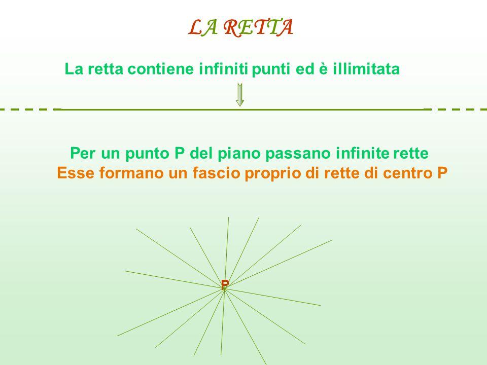 La retta contiene infiniti punti ed è illimitata Per un punto P del piano passano infinite rette Esse formano un fascio proprio di rette di centro P P