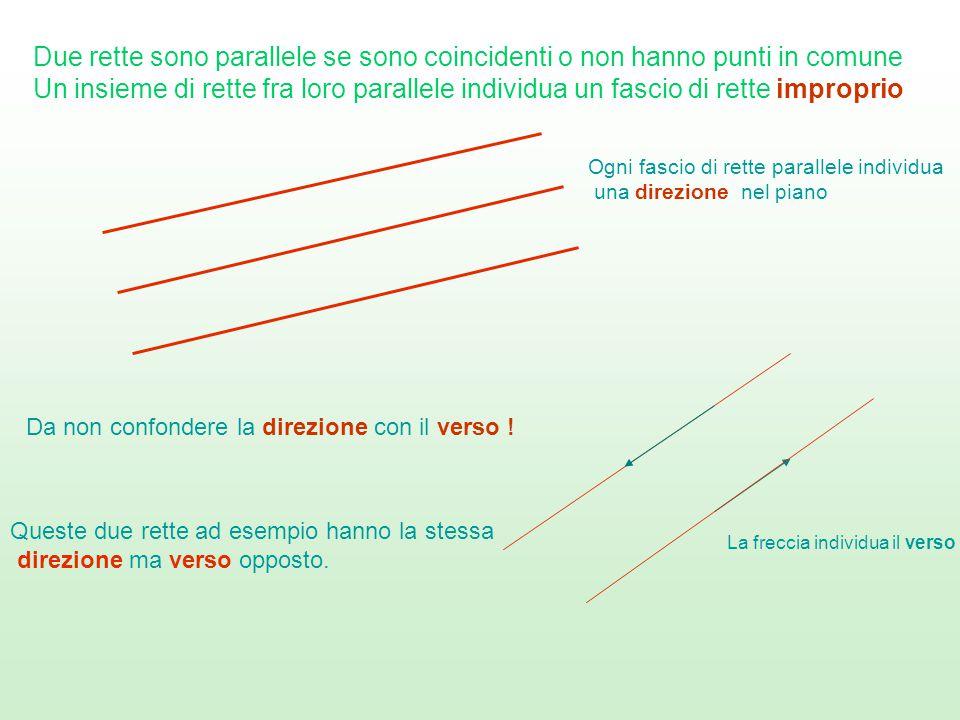 Due rette sono parallele se sono coincidenti o non hanno punti in comune Un insieme di rette fra loro parallele individua un fascio di rette improprio