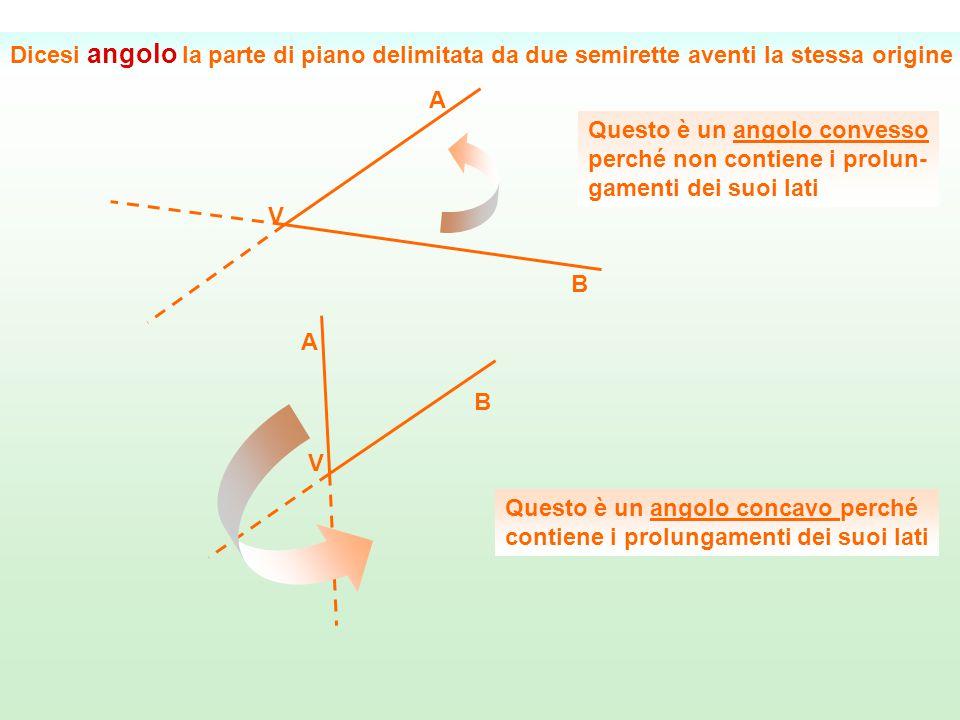 Dicesi angolo la parte di piano delimitata da due semirette aventi la stessa origine V B A Questo è un angolo convesso perché non contiene i prolun- g