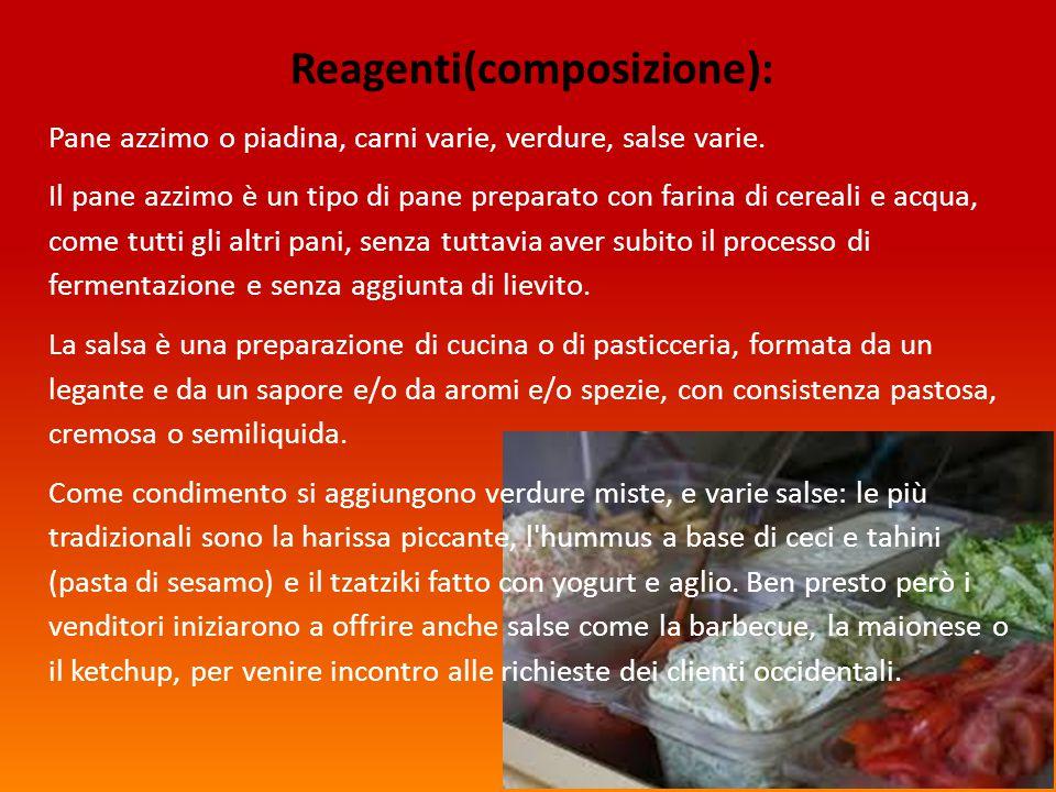 Reagenti(composizione): Pane azzimo o piadina, carni varie, verdure, salse varie. Il pane azzimo è un tipo di pane preparato con farina di cereali e a