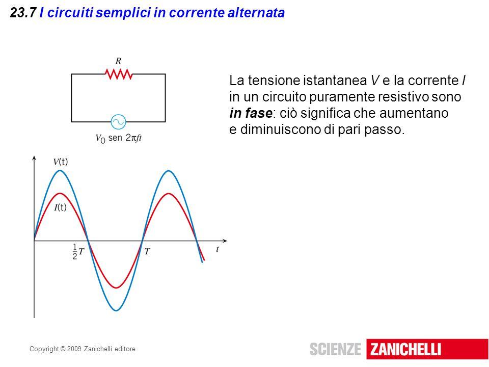 Copyright © 2009 Zanichelli editore 23.7 I circuiti semplici in corrente alternata La tensione istantanea V e la corrente I in un circuito puramente r