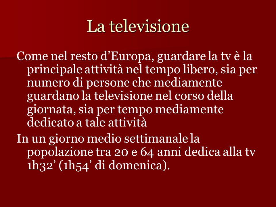 La televisione Come nel resto d'Europa, guardare la tv è la principale attività nel tempo libero, sia per numero di persone che mediamente guardano la