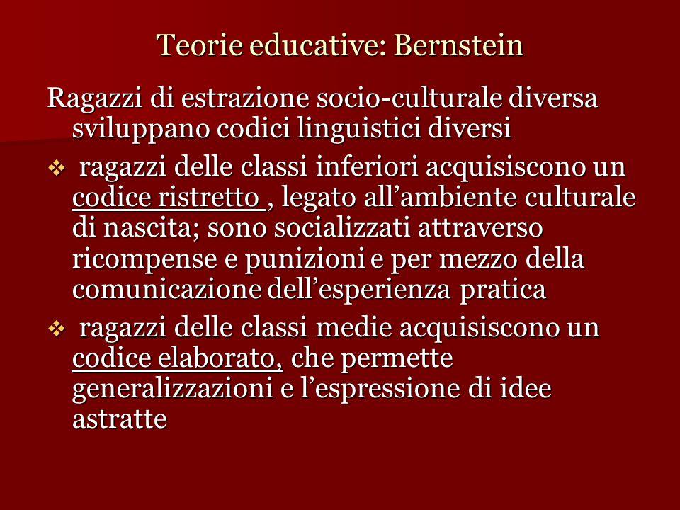 Teorie educative: Bernstein Ragazzi di estrazione socio-culturale diversa sviluppano codici linguistici diversi  ragazzi delle classi inferiori acqui