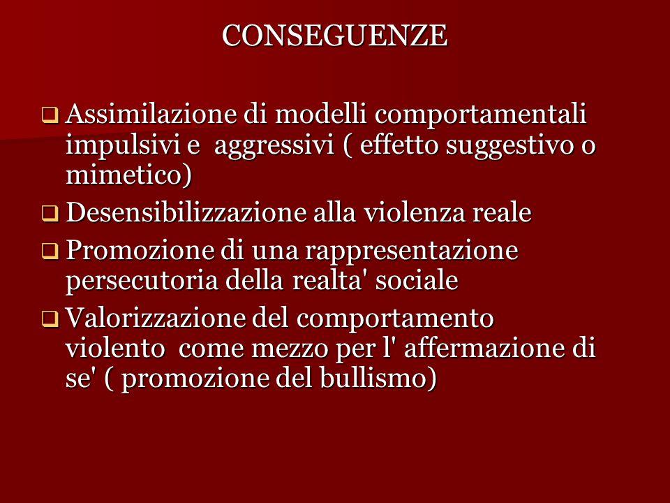 CONSEGUENZE  Assimilazione di modelli comportamentali impulsivi e aggressivi ( effetto suggestivo o mimetico)  Assimilazione di modelli comportament