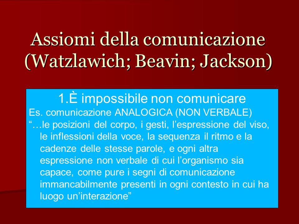 """Assiomi della comunicazione (Watzlawich; Beavin; Jackson) 1.È impossibile non comunicare Es. comunicazione ANALOGICA (NON VERBALE) """"…le posizioni del"""