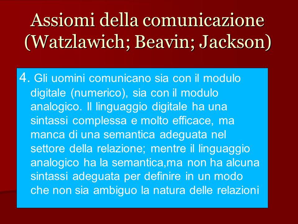 Assiomi della comunicazione (Watzlawich; Beavin; Jackson) 4. Gli uomini comunicano sia con il modulo digitale (numerico), sia con il modulo analogico.