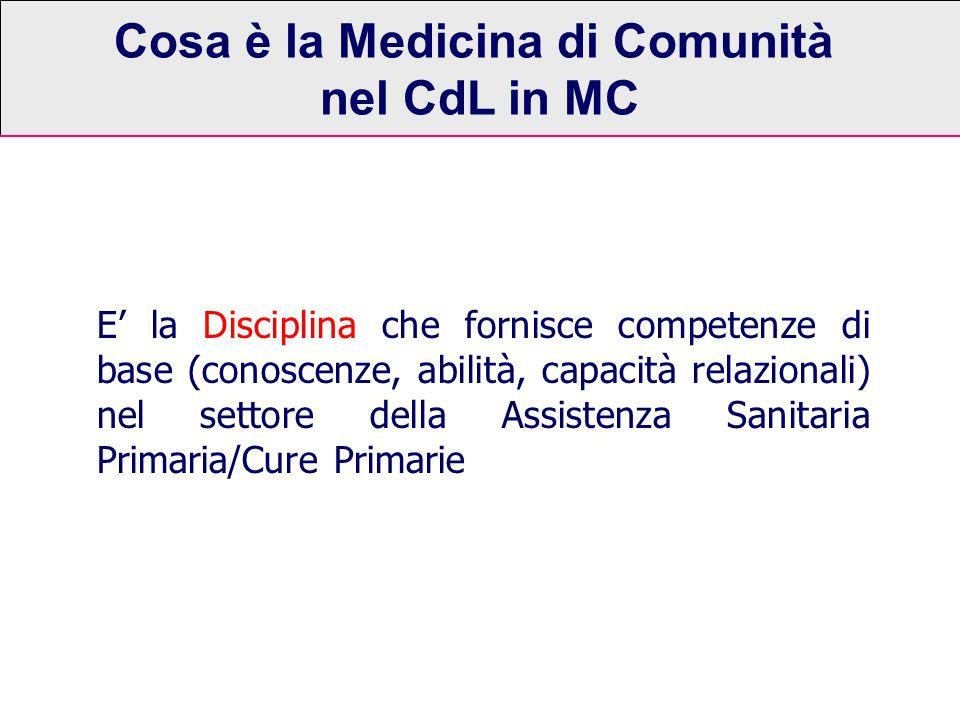Cosa è la Medicina di Comunità nel CdL in MC E' la Disciplina che fornisce competenze di base (conoscenze, abilità, capacità relazionali) nel settore della Assistenza Sanitaria Primaria/Cure Primarie