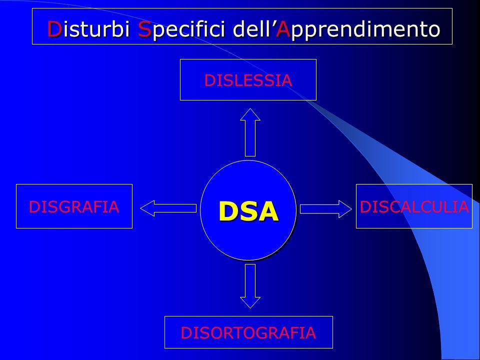 Disturbi Specifici dell'Apprendimento DSADSA DISGRAFIA DISORTOGRAFIA DISLESSIA DISCALCULIA