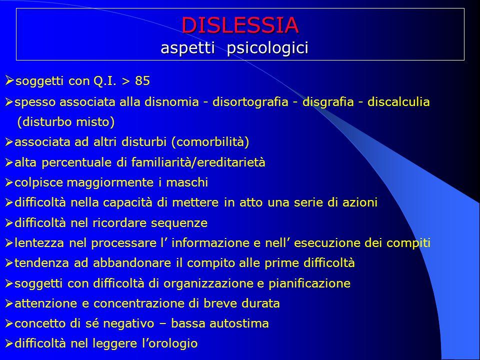 DISLESSIA aspetti psicologici  soggetti con Q.I. > 85  spesso associata alla disnomia - disortografia - disgrafia - discalculia (disturbo misto)  a
