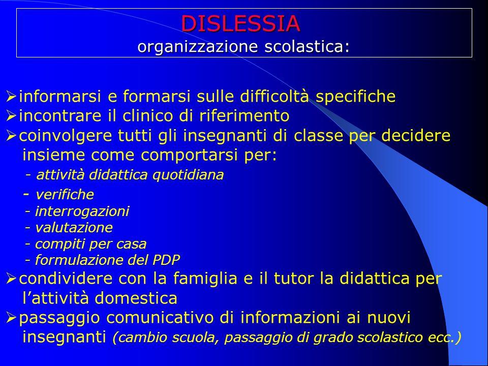 DISLESSIA organizzazione scolastica:  informarsi e formarsi sulle difficoltà specifiche  incontrare il clinico di riferimento  coinvolgere tutti gl