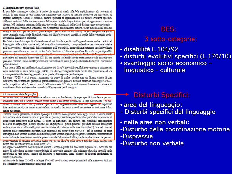 DISLESSIA Definizione 8 ottobre 2010, n.170 … si intende per dislessia un disturbo specifico che si manifesta con una difficoltà nell imparare a leggere, in particolare nella decifrazione dei segni linguistici, ovvero nella correttezza e nella rapidità della lettura (L.170 Art.1 punto 2)