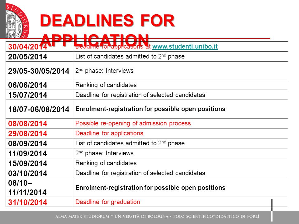 DEADLINES FOR APPLICATION 30/04/2014 Deadline for applications at www.studenti.unibo.itwww.studenti.unibo.it 20/05/2014 List of candidates admitted to 2 nd phase 29/05-30/05/2014 2 nd phase: Interviews 06/06/2014 Ranking of candidates 15/07/2014 Deadline for registration of selected candidates 18/07-06/08/2014 Enrolment-registration for possible open positions 08/08/2014 Possible re-opening of admission process 29/08/2014 Deadline for applications 08/09/2014 List of candidates admitted to 2 nd phase 11/09/2014 2 nd phase: Interviews 15/09/2014 Ranking of candidates 03/10/2014 Deadline for registration of selected candidates 08/10– 11/11/2014 Enrolment-registration for possible open positions 31/10/2014 Deadline for graduation