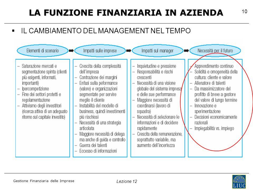 Lezione 12 Gestione Finanziaria delle Imprese 10   IL CAMBIAMENTO DEL MANAGEMENT NEL TEMPO LA FUNZIONE FINANZIARIA IN AZIENDA