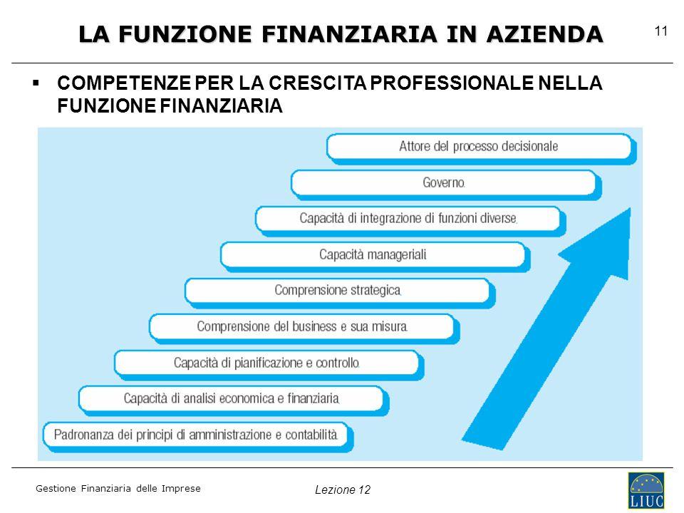 Lezione 12 Gestione Finanziaria delle Imprese 11   COMPETENZE PER LA CRESCITA PROFESSIONALE NELLA FUNZIONE FINANZIARIA LA FUNZIONE FINANZIARIA IN AZIENDA