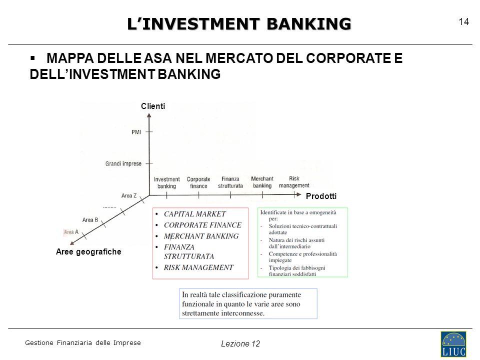 Lezione 12 Gestione Finanziaria delle Imprese 14 Aree geografiche Clienti Prodotti L'INVESTMENT BANKING   MAPPA DELLE ASA NEL MERCATO DEL CORPORATE E DELL'INVESTMENT BANKING