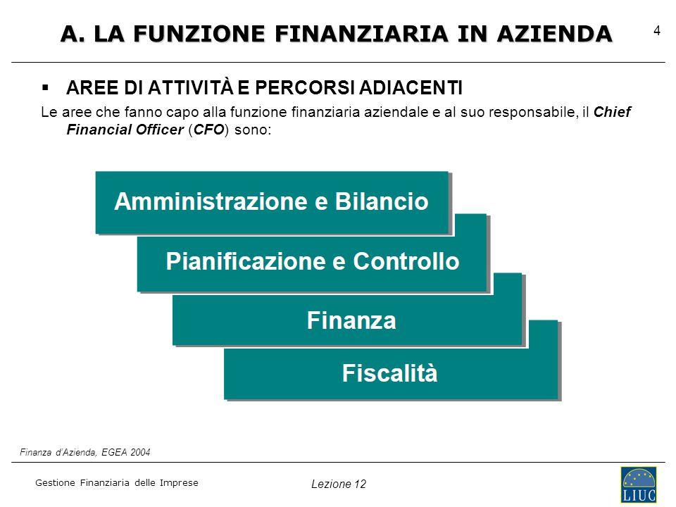 Lezione 12 Gestione Finanziaria delle Imprese 4  AREE DI ATTIVITÀ E PERCORSI ADIACENTI Le aree che fanno capo alla funzione finanziaria aziendale e al suo responsabile, il Chief Financial Officer (CFO) sono: A.