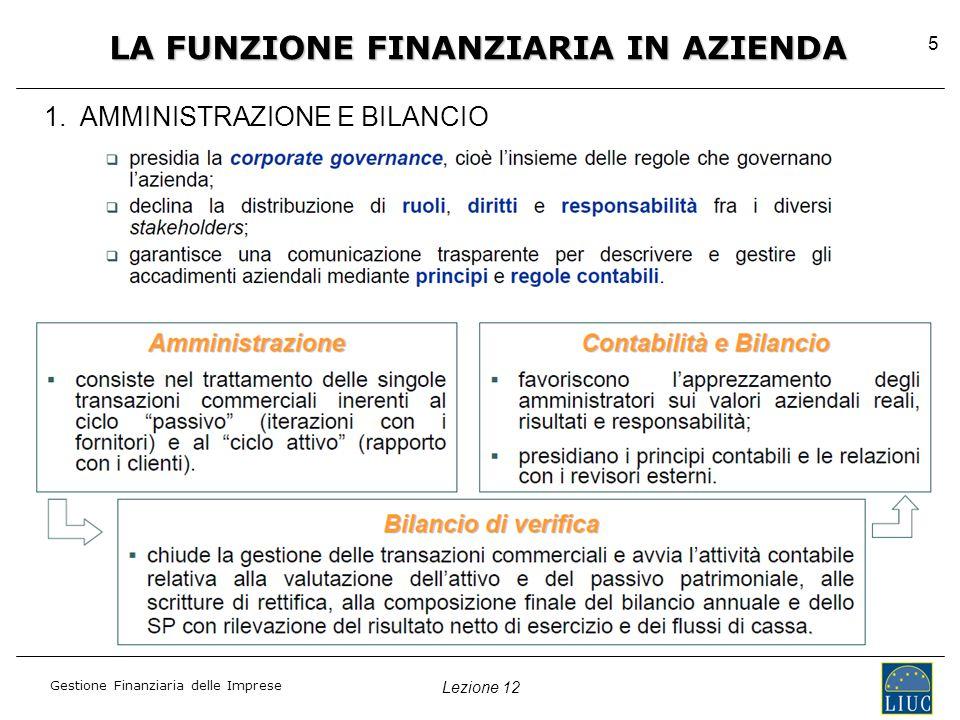 Lezione 12 Gestione Finanziaria delle Imprese 5 1.