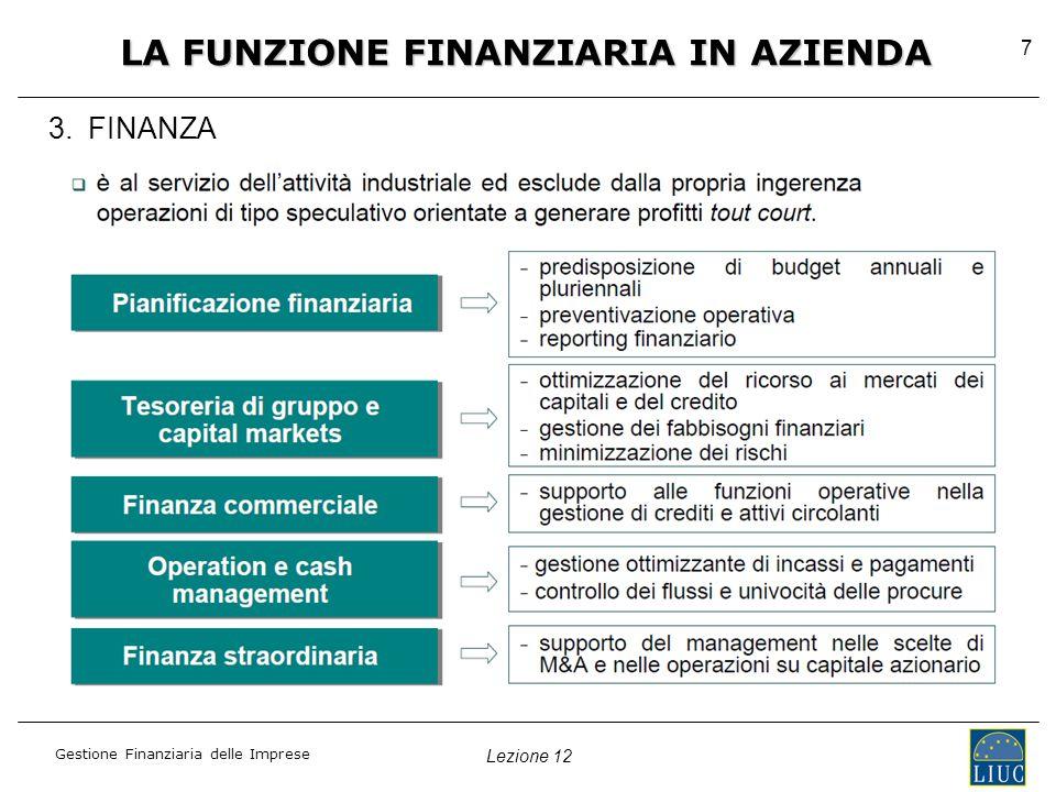 Lezione 12 Gestione Finanziaria delle Imprese 7 3. 3.FINANZA LA FUNZIONE FINANZIARIA IN AZIENDA