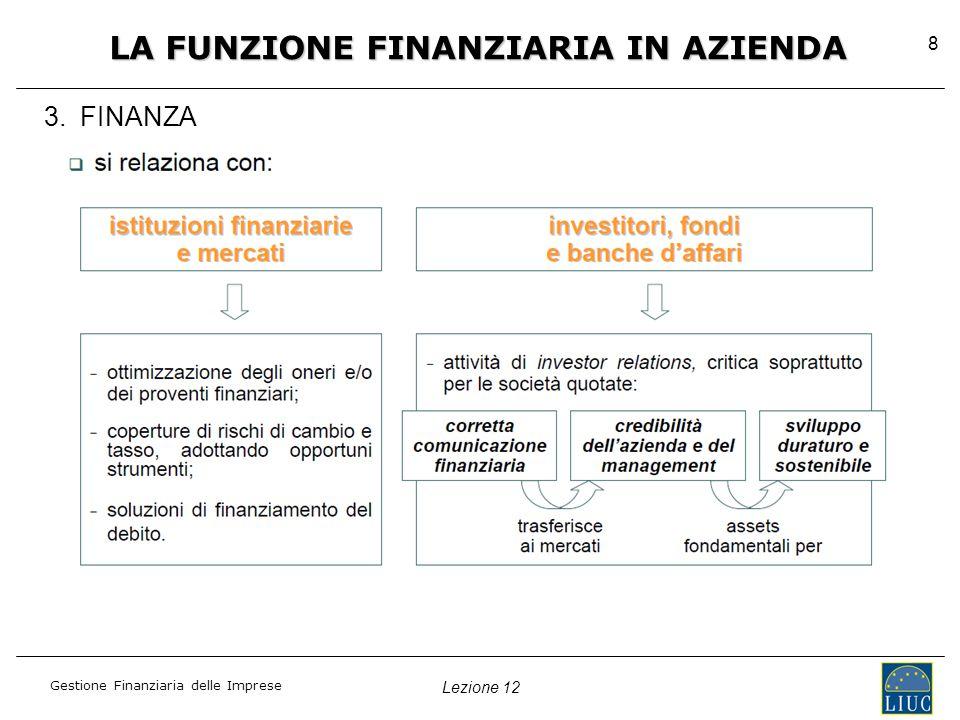 Lezione 12 Gestione Finanziaria delle Imprese 8 3. 3.FINANZA LA FUNZIONE FINANZIARIA IN AZIENDA