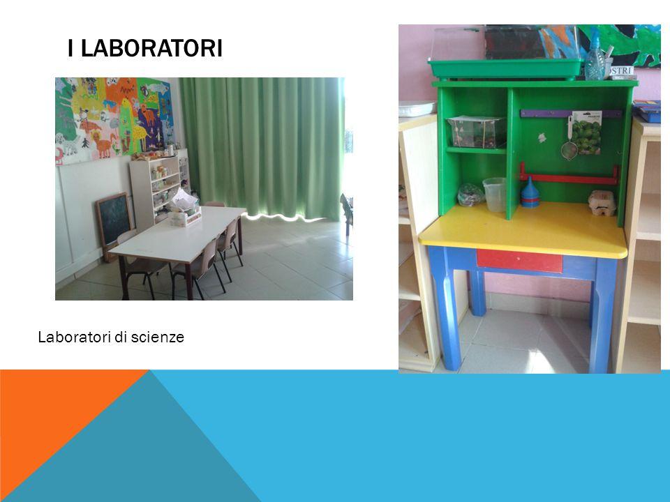 Laboratorio di cucina Laboratorio di pittura Angolo biblioteca