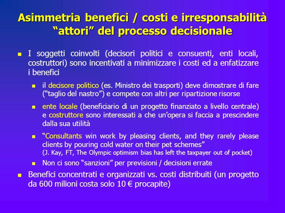Asimmetria benefici / costi e irresponsabilità attori del processo decisionale I soggetti coinvolti (decisori politici e consuenti, enti locali, costruttori) sono incentivati a minimizzare i costi ed a enfatizzare i benefici il decisore politico (es.