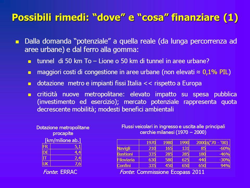 Dalla domanda potenziale a quella reale (da lunga percorrenza ad aree urbane) e dal ferro alla gomma: tunnel di 50 km To – Lione o 50 km di tunnel in aree urbane.