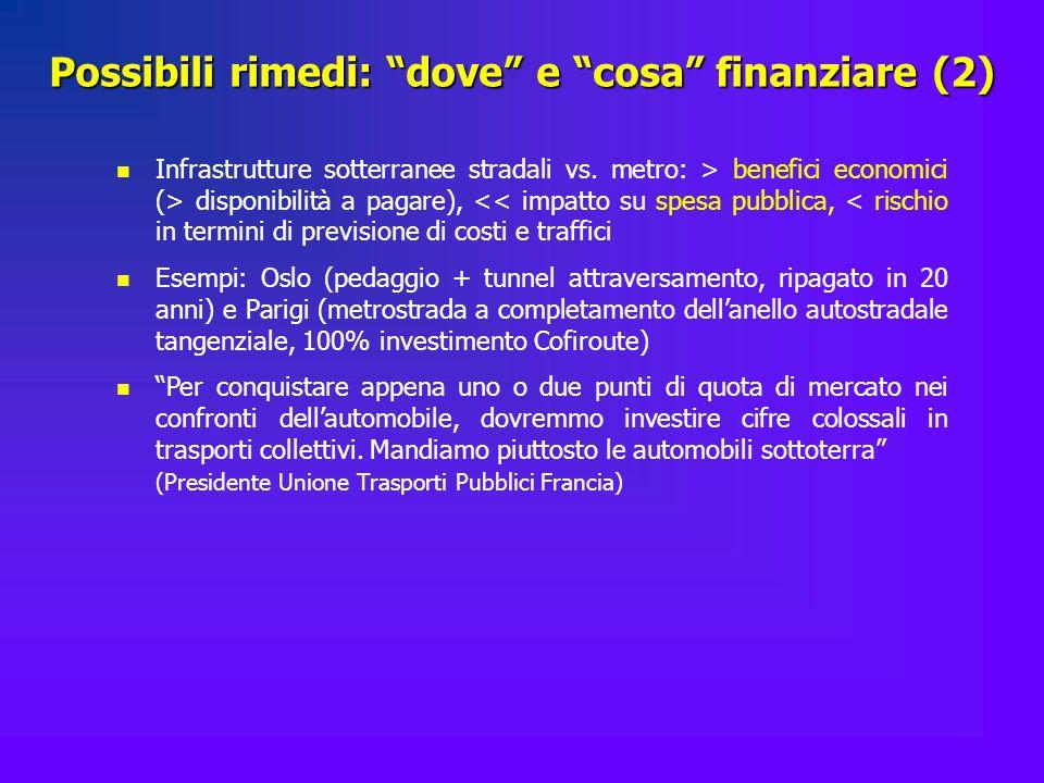 Possibili rimedi: dove e cosa finanziare (2) Infrastrutture sotterranee stradali vs.