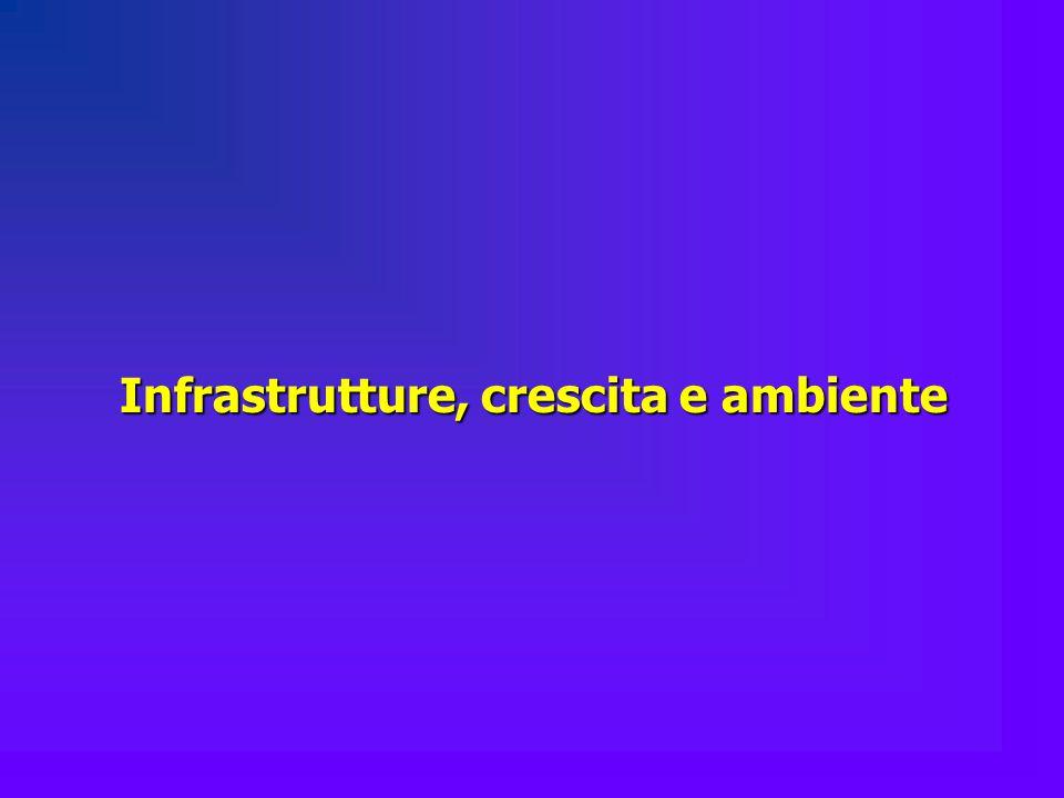 Infrastrutture, crescita e ambiente