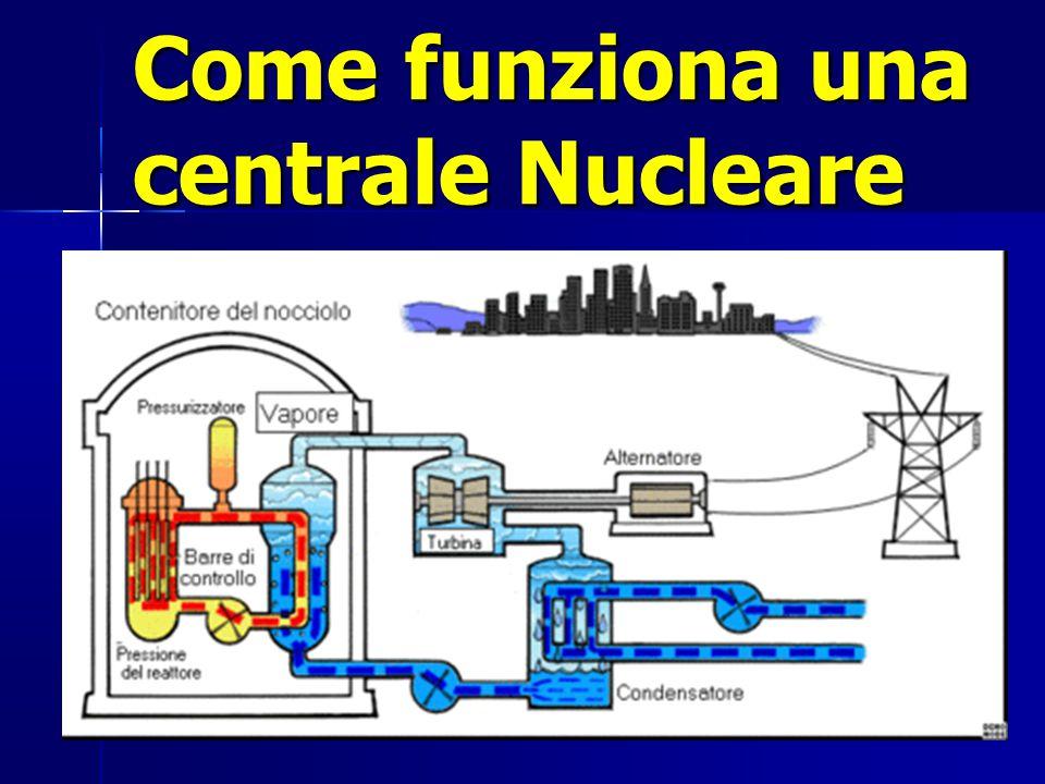 Come funziona una centrale Nucleare