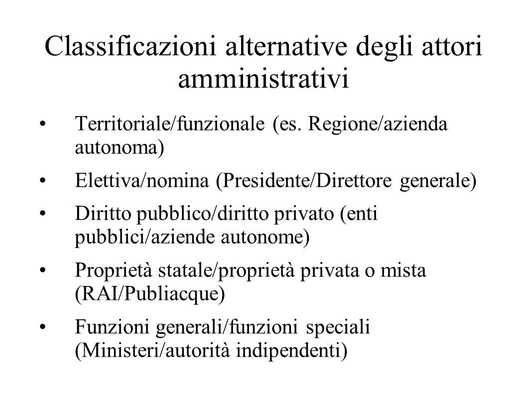 Classificazioni alternative degli attori amministrativi Territoriale/funzionale (es. Regione/azienda autonoma) Elettiva/nomina (Presidente/Direttore g
