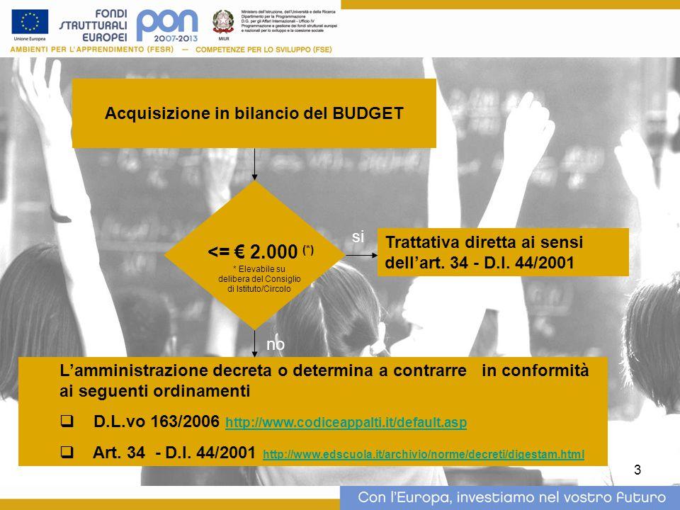 3 Acquisizione in bilancio del BUDGET <= € 2.000 (*) Trattativa diretta ai sensi dell'art.