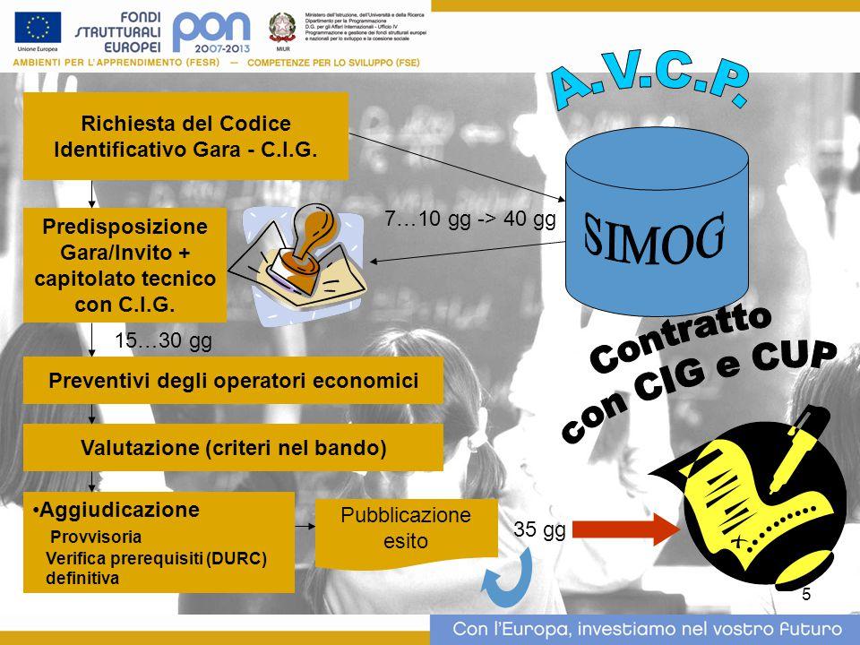5 Richiesta del Codice Identificativo Gara - C.I.G.