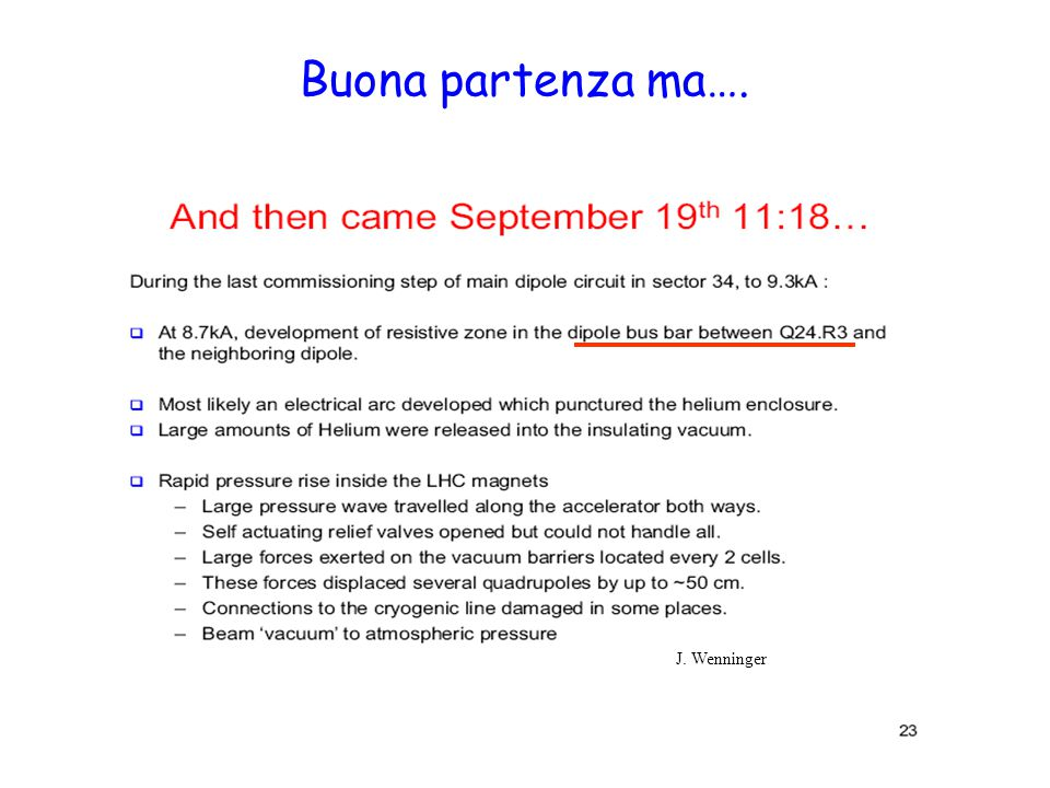 4/12/2008P. Checchia Padova Cons. di sezione12 Buona partenza ma…. J. Wenninger