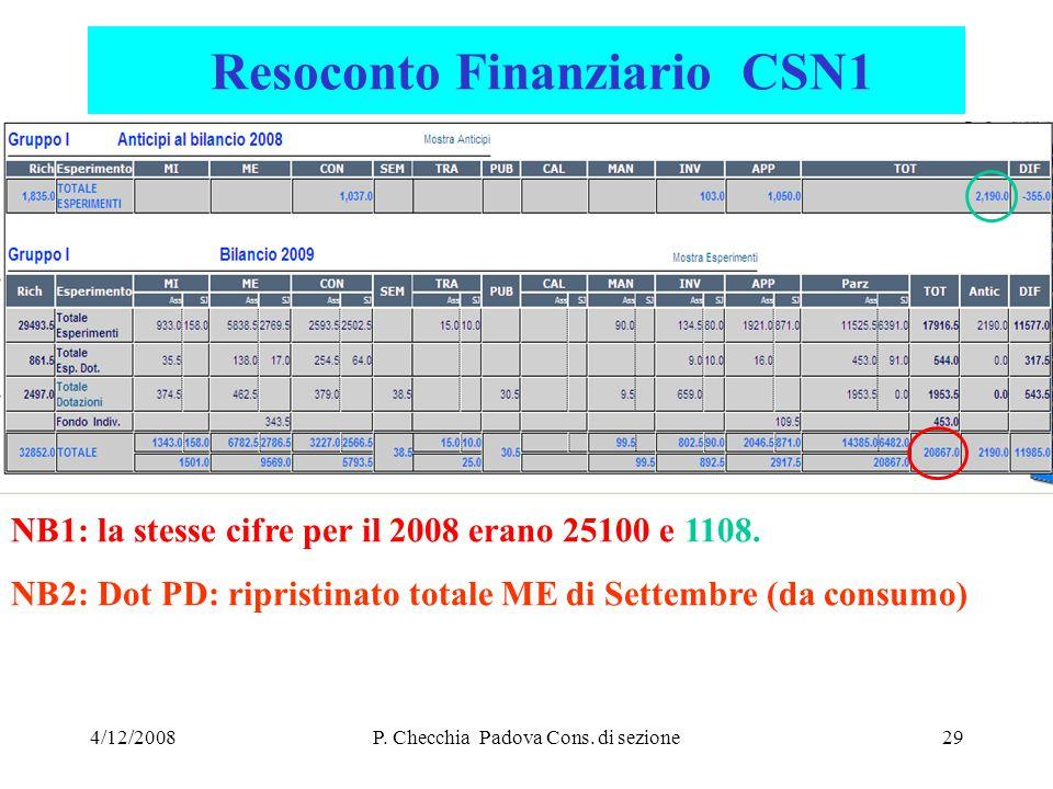 4/12/2008P. Checchia Padova Cons.