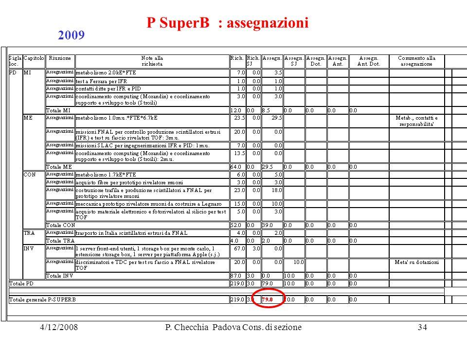 4/12/2008P. Checchia Padova Cons. di sezione34 P SuperB : assegnazioni 2009
