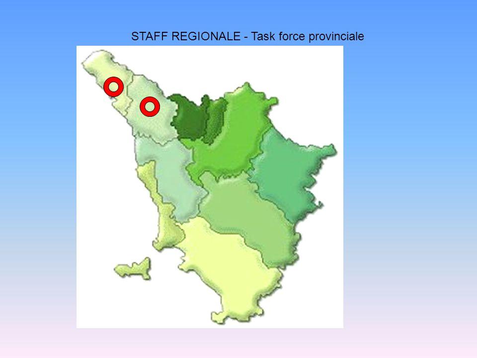 STAFF REGIONALE - Task force provinciale