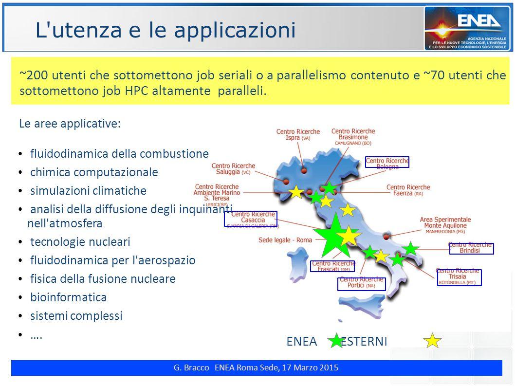 G. Bracco ENEA Roma Sede, 17 Marzo 2015 ENE Le aree applicative: fluidodinamica della combustione chimica computazionale simulazioni climatiche analis