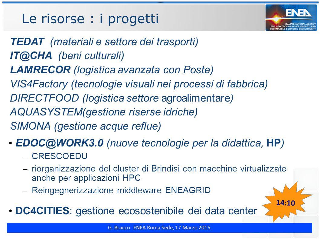 G. Bracco ENEA Roma Sede, 17 Marzo 2015 Le risorse : i progetti TEDAT (materiali e settore dei trasporti) IT@CHA (beni culturali) LAMRECOR (logistica