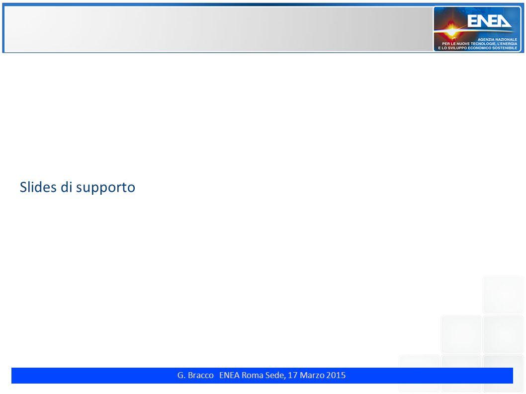 G. Bracco ENEA Roma Sede, 17 Marzo 2015 ENE Slides di supporto