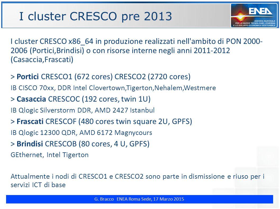 G. Bracco ENEA Roma Sede, 17 Marzo 2015 ENE I cluster CRESCO pre 2013 I cluster CRESCO x86_64 in produzione realizzati nell'ambito di PON 2000- 2006 (