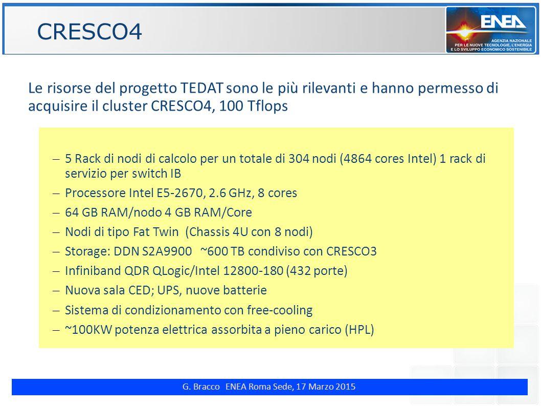 G. Bracco ENEA Roma Sede, 17 Marzo 2015 ENE CRESCO4 Le risorse del progetto TEDAT sono le più rilevanti e hanno permesso di acquisire il cluster CRESC