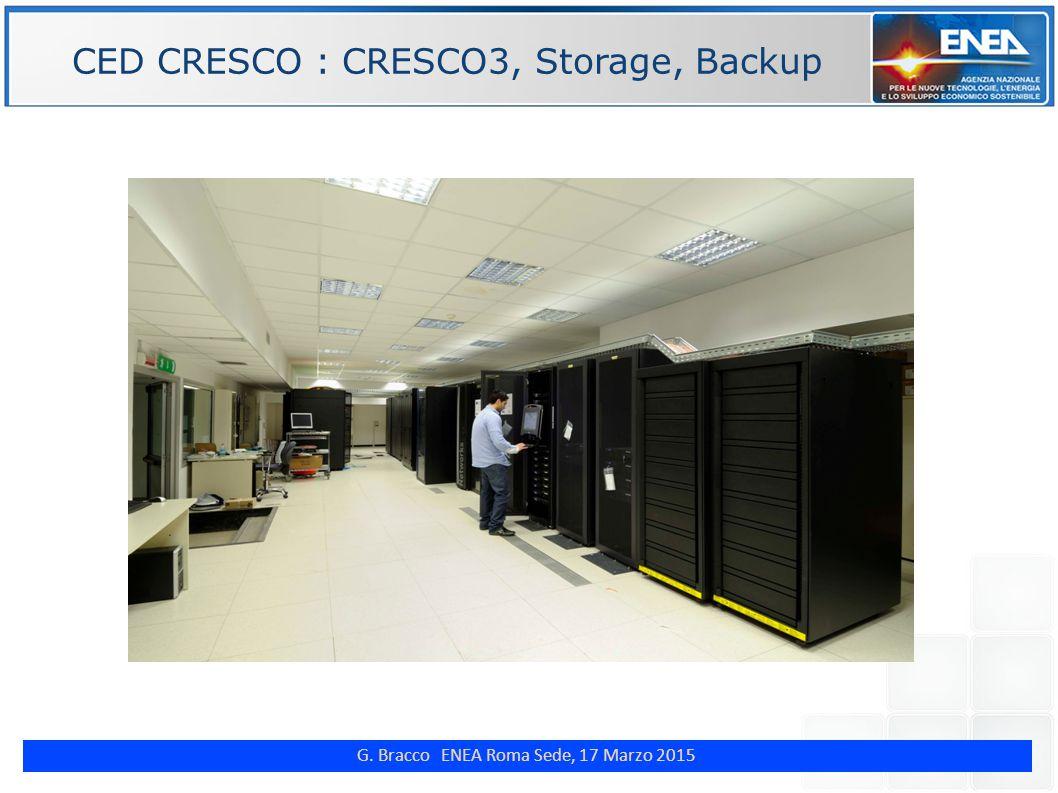 G. Bracco ENEA Roma Sede, 17 Marzo 2015 ENE CED CRESCO : CRESCO3, Storage, Backup