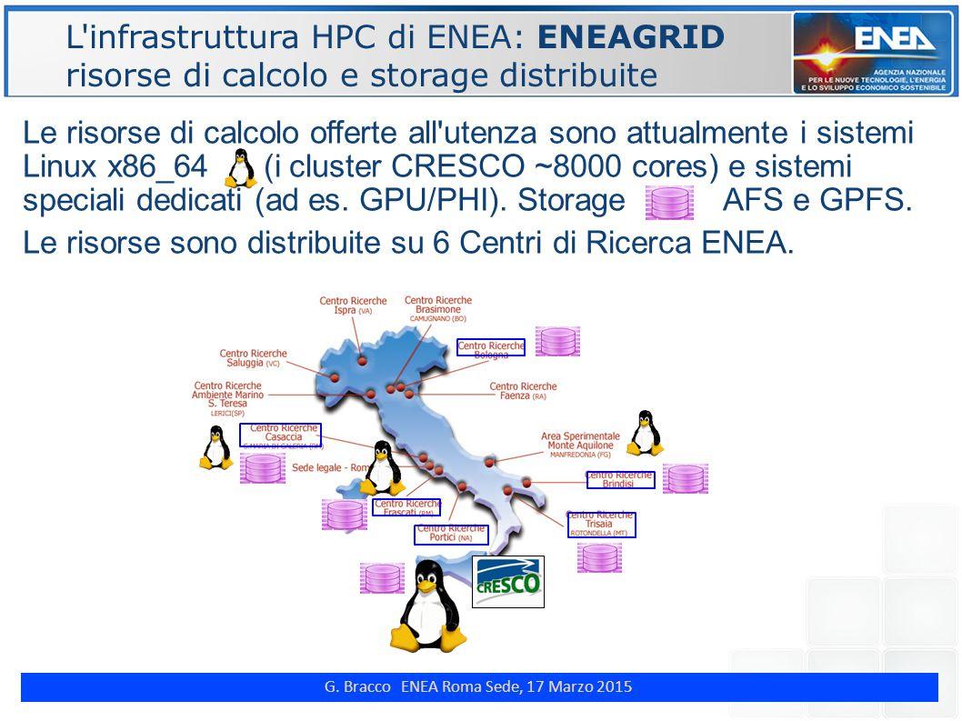 G. Bracco ENEA Roma Sede, 17 Marzo 2015 ENE Le risorse di calcolo offerte all'utenza sono attualmente i sistemi Linux x86_64 (i cluster CRESCO ~8000 c